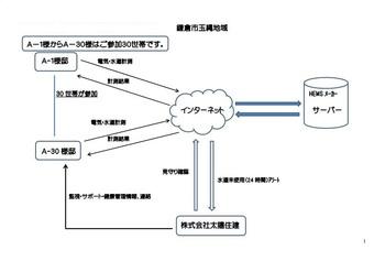 ems0_page0001.jpg